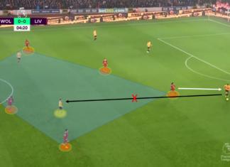 Premier League 2019/20: Wolves vs Liverpool – tactical analysis tactics