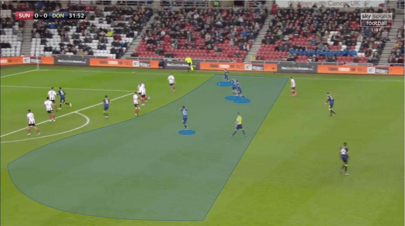 EFL League One 2019/20: Sunderland vs Doncaster – tactical analysis – tactics