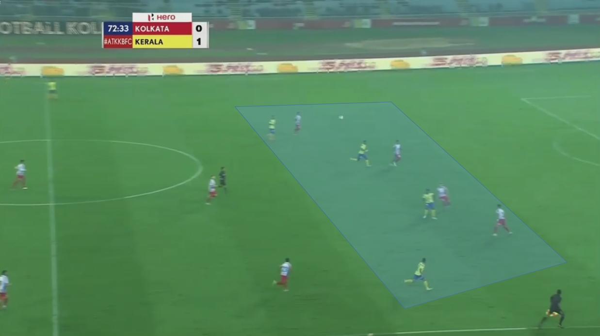 Indian Super League 2019/20: ATK vs Kerala Blasters - tactical analysis tactics