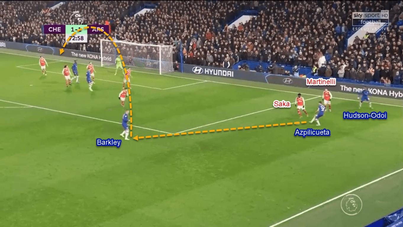 Premier League 2019/20: Chelsea vs Arsenal - Tactical Analysis Tactics