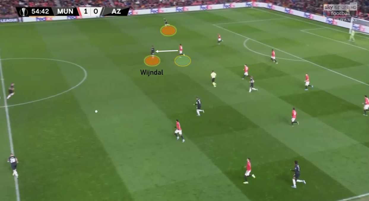 Owen Wijndal: Scout Report - tactical analysis -tactics