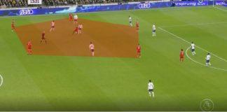 Premier League 2019/20: Tottenham vs Liverpool- tactical analysis tactics