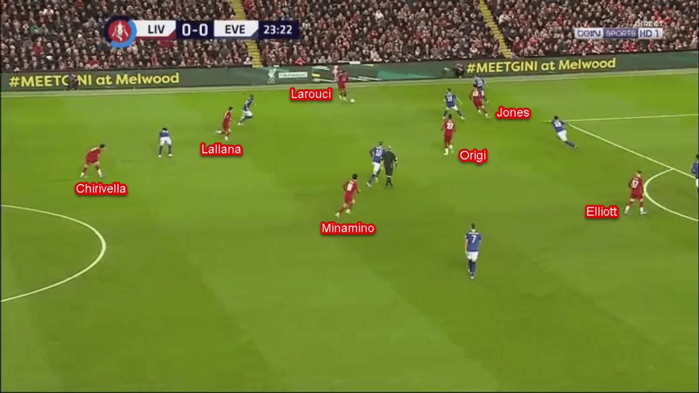 FA Cup 2019/20: Liverpool vs Everton - Tactical Analysis Tactics