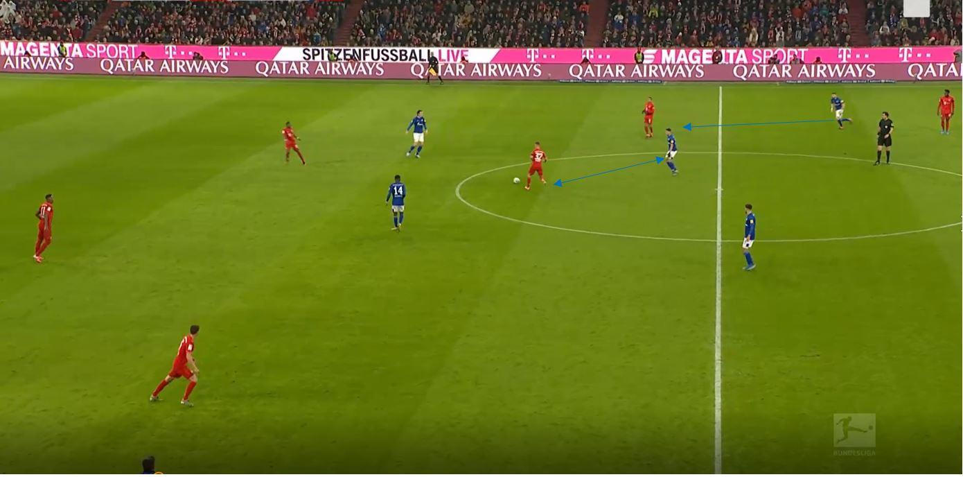 Bundesliga 2019/20: Bayern Munich vs Schalke-tactical analysis tactics