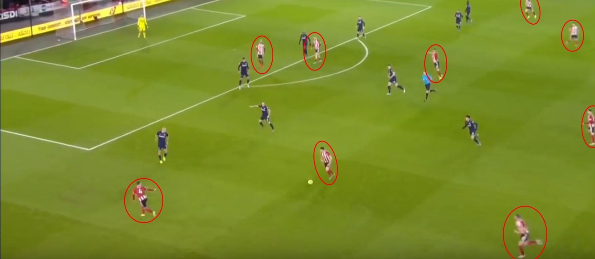 Premier League 2019/20: Sheffield United vs West Ham - tactical analysis tactics