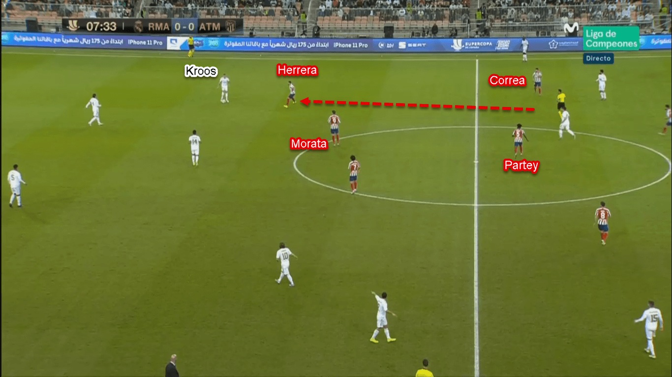 Spanish Super Cup 2020: Real Madrid vs Atletico Madrid – Tactical Analysis Tactics