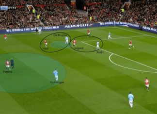 English League Cup 2019/20: Manchester United vs Manchester City - tactical analysis tactics