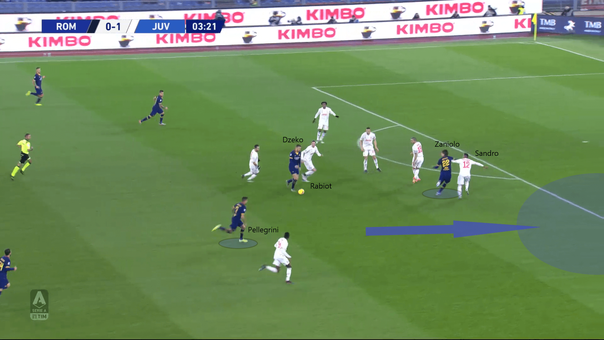 Serie A 2019/20: Roma vs Juventus - tactical analysis tactics