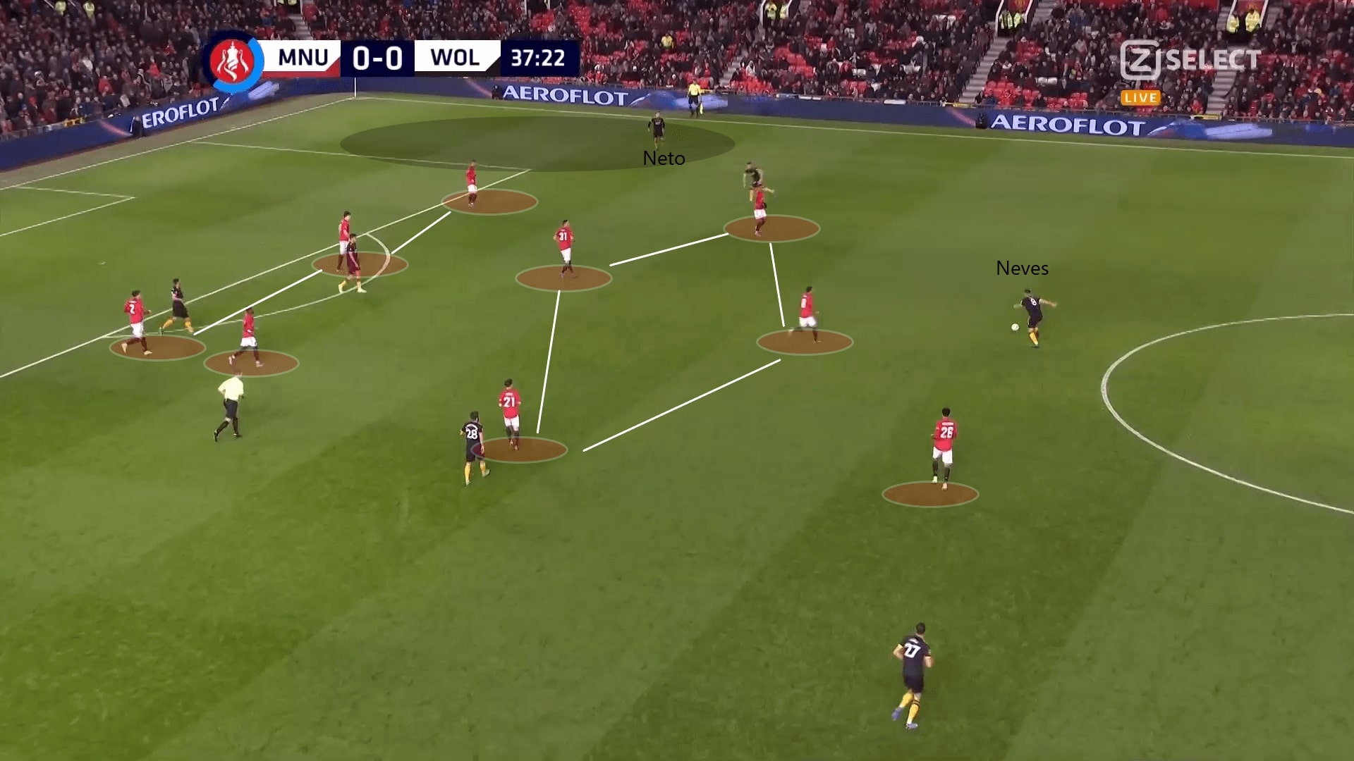 FA Cup 2019/20: Manchester United vs Wolves - tactical analysis