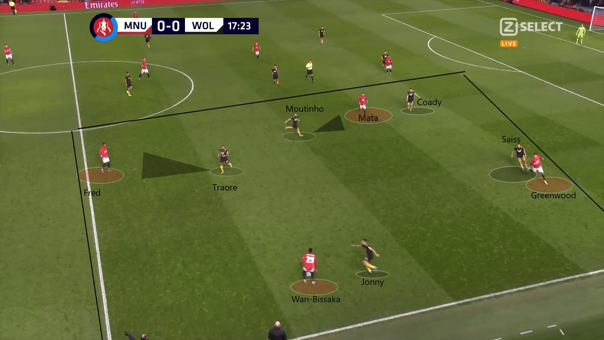 FA Cup 2019/20: Manchester United vs Wolves - tactical analysis tactics