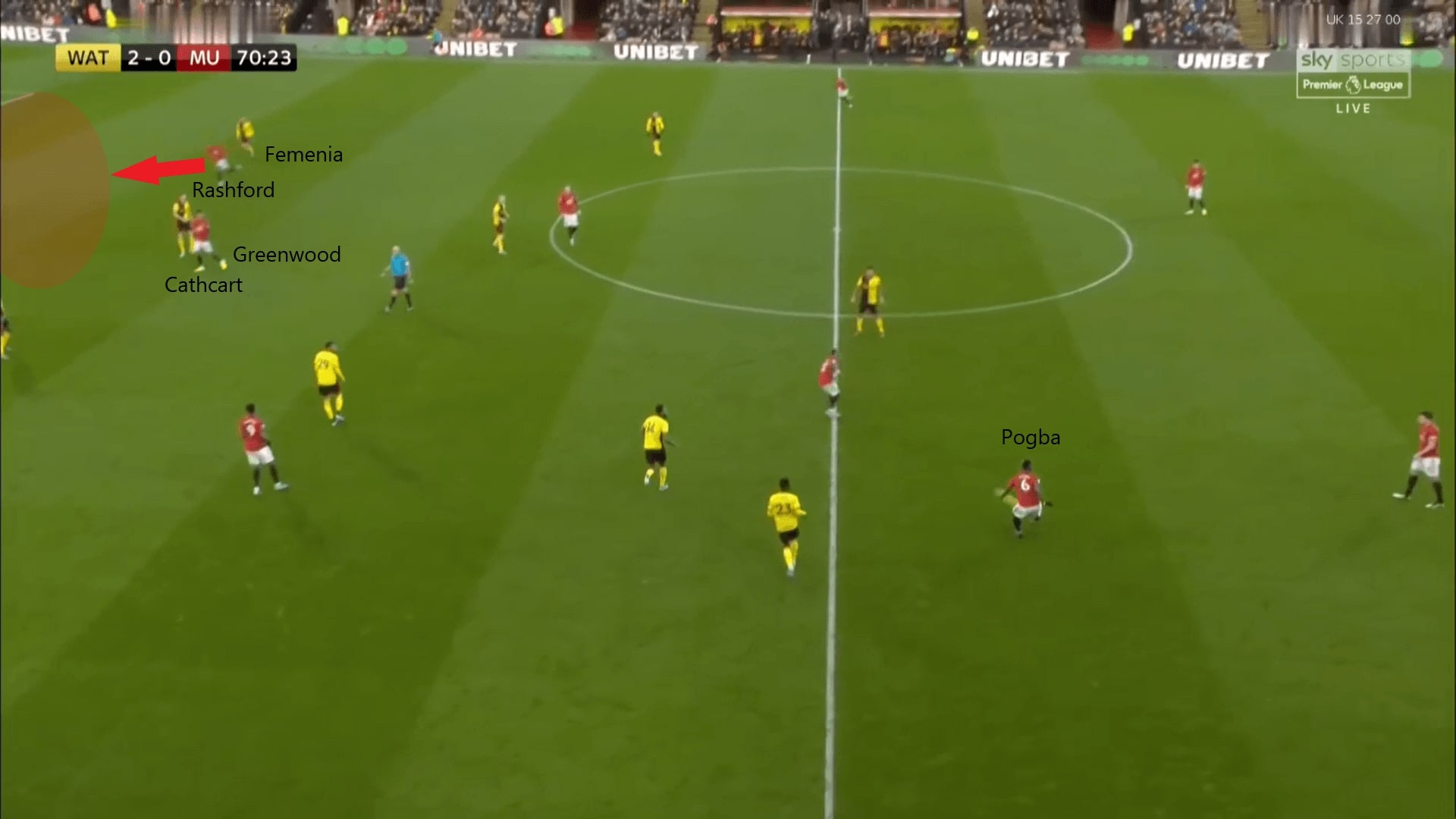 How has Nigel Pearson turned Watford round - tactical analysis tactics