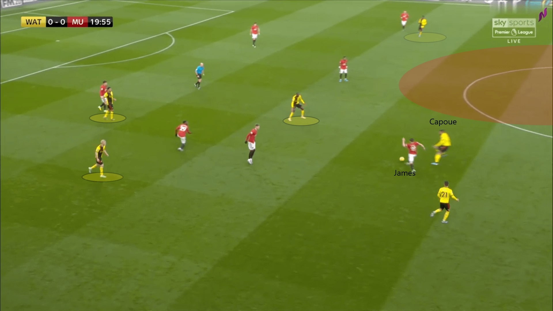How has Nigel Pearson turned Watford round 2019/20 - tactical analysis tactics