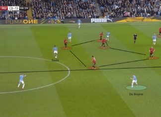 English League Cup 2019/20: Manchester City vs Manchester United - tactical analysis tactics