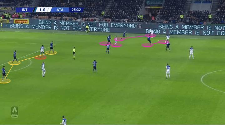 Serie A 2019/20: Inter vs Atalanta - tactical analysis tactics