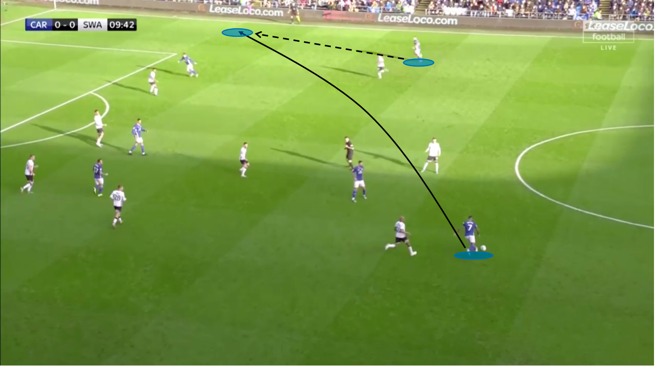 EFL Championship 2019/20: Cardiff vs Swansea – tactical analysis – tactics