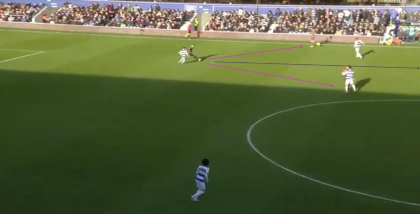 EFL Championship 2019/20: Queens Park Rangers vs Leeds United – tactical analysis tactics