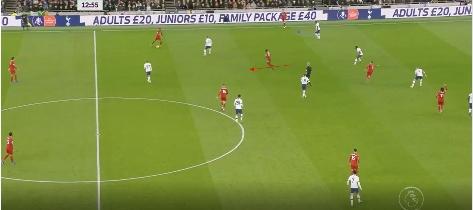 Premier League 2019/20: Tottenham vs Liverpool- tactical analysis tactics