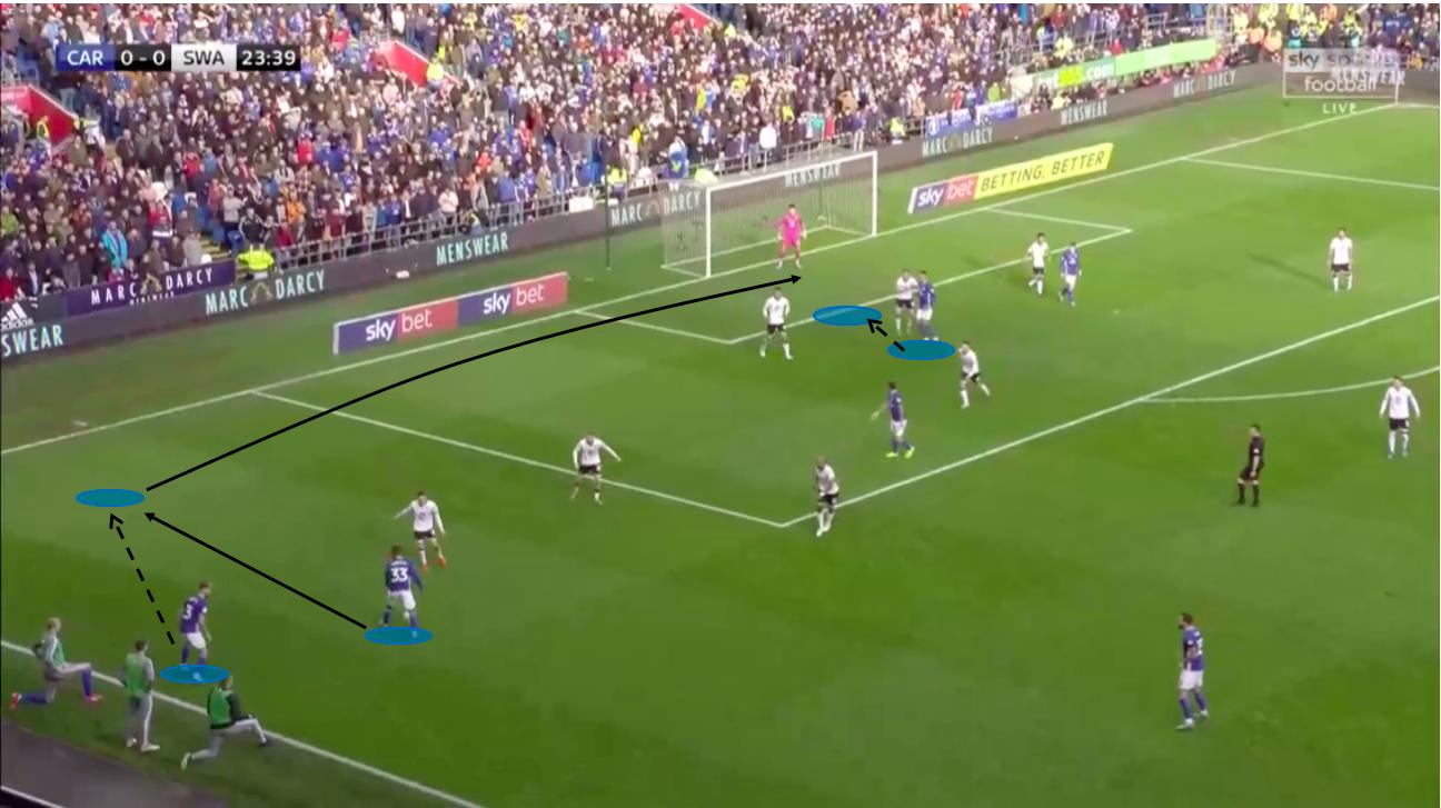 EFL Championship 2019/20: Cardiff vs Swansea – tactical analysis – tactics
