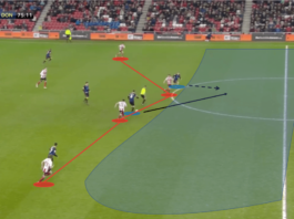 EFL League One 2019/20: Sunderland vs Doncaster – tactical analysis – tactics