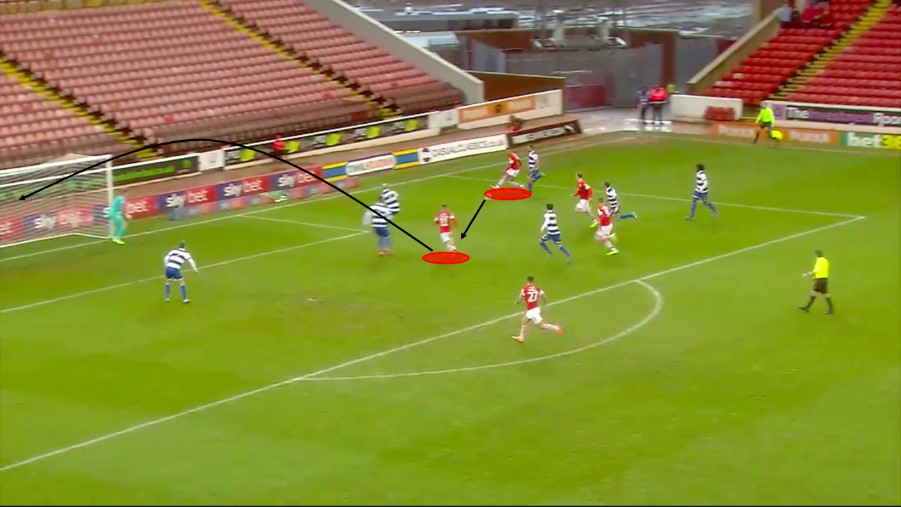 Conor Chaplin 2019/20 – scout report – tactical analysis – tactics