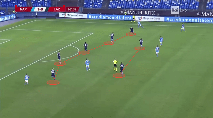 Coppa Italia 2019/20: Napoli vs Lazio - tactical analysis tactics
