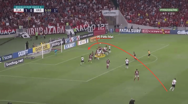pablo-mari-at-arsenal-2019-20-scout-report-tactics