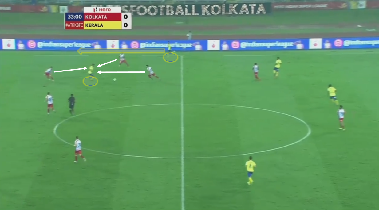 Indian Super League 2019/20: ATK vs Kerala Blasters - tactical analysis tactics