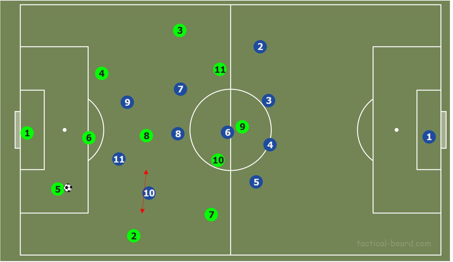 Bundesliga 2019/20: Borussia Monchengladbach vs Schalke- tactical analysis tactics