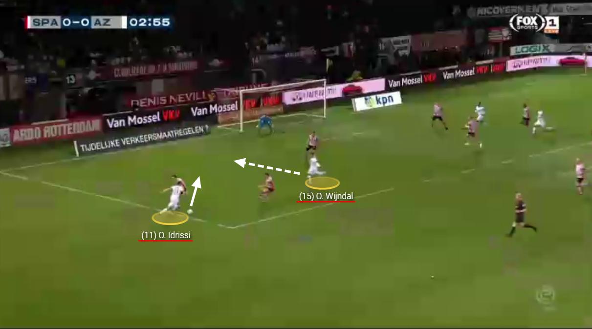 Owen Wijndal: Scout Report - tactical analysis -tactics