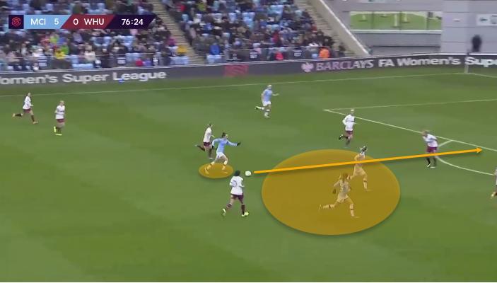 Caroline Weir: Manchester City Women's dynamic playmaker - tactical analysis tactics