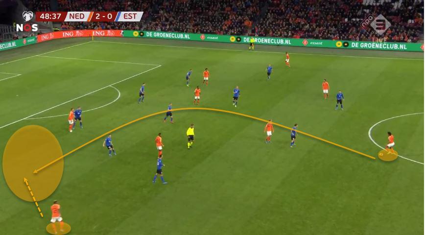 Nathan Ake 2019/20 - scout report - tactical analysis tactics