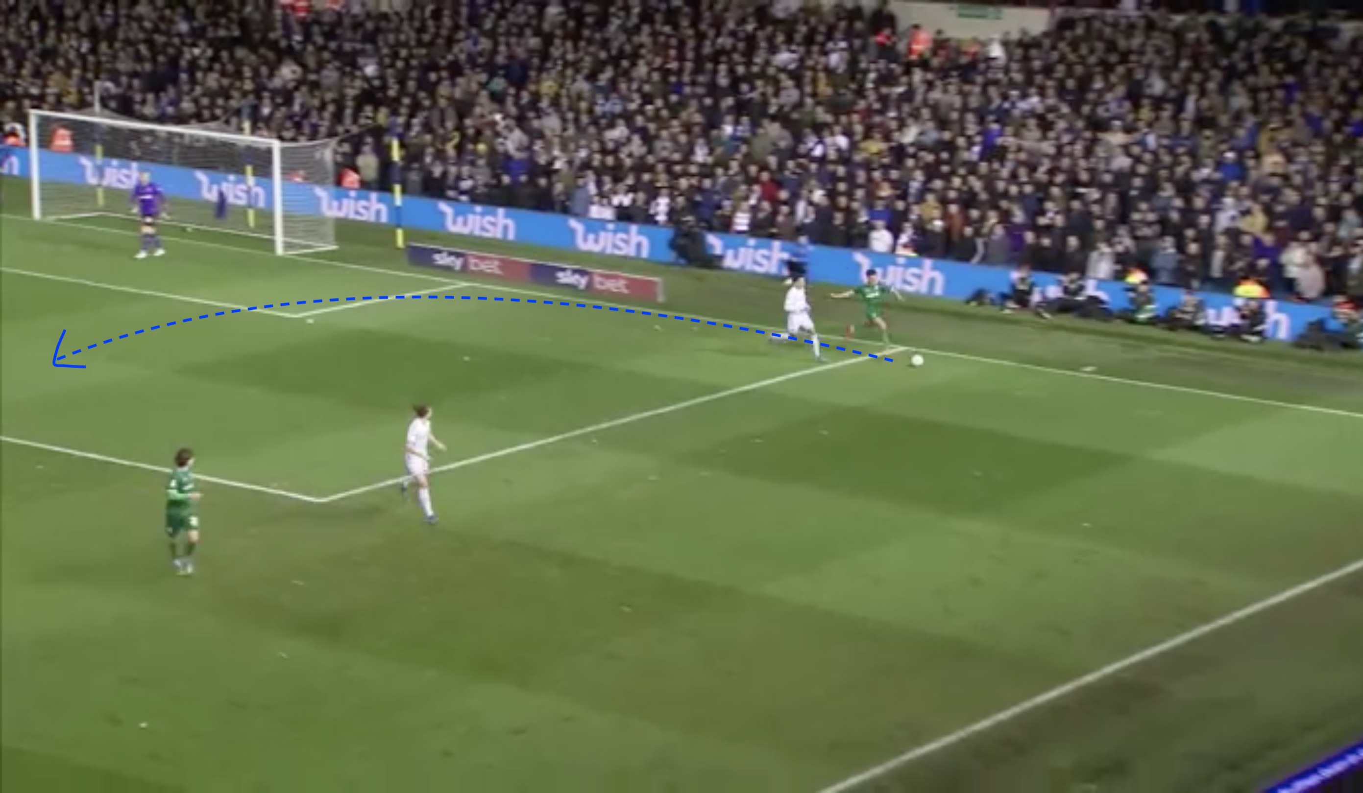 Kalvin Phillips: the lynchpin of Leeds United - tactical analysis tactics