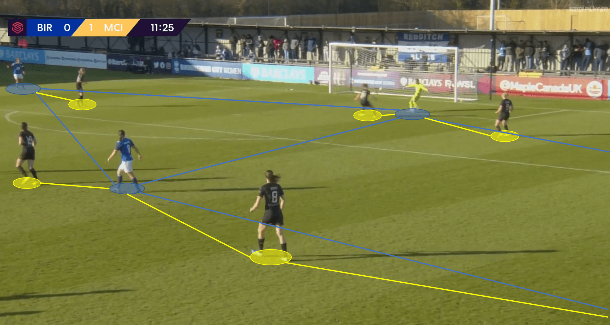 FAWSL 2019/20: Birmingham City LFC vs Manchester City Women - tactical analysis tactics