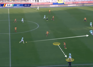Serie A 2019/20: Lecce vs Inter - tactical analysis tactics