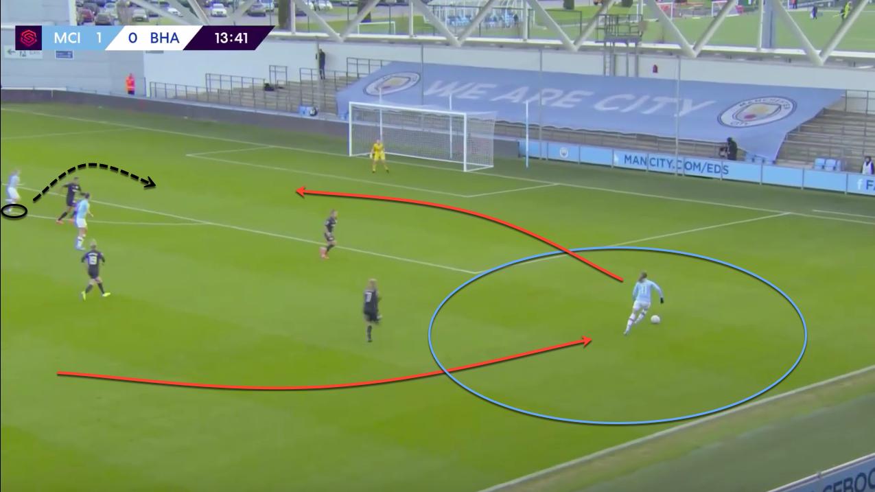 Manchester City Women 2019/20: tactics behind the newfound attacking success - tactical analysis tactics