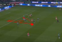 Liga NOS 2019/20: Sporting Portugal vs Benfica – tactical analysis tactics