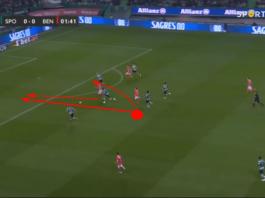 Liga NOS 2019/20: Sporting Portugal vs Benfica – tactical analysis tactics