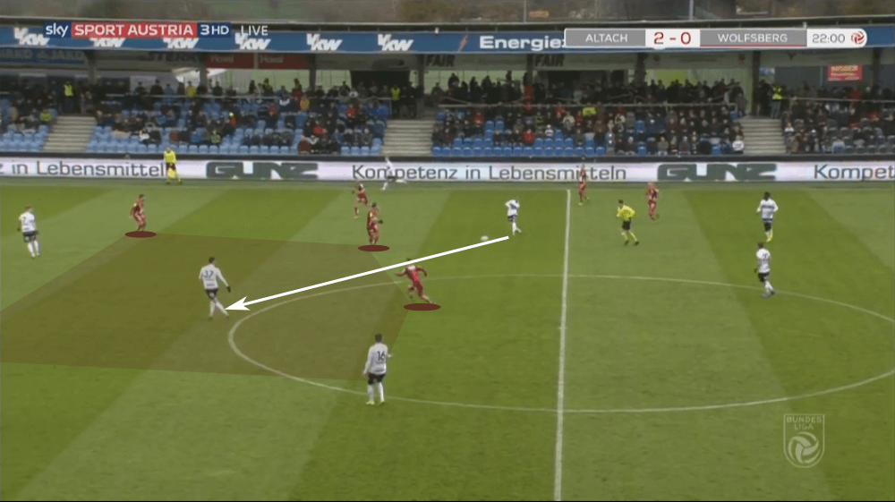 RB Salzburg 2019/20: How can they compensate Erling Haaland's departure? - scout report - tactical analysis tactics