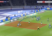 Bundesliga 2019/20: Hertha Berlin under Jurgen Klinsmann - scout report tactical analysis tactics