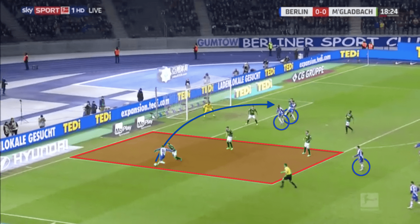 Bundesliga 2019/20: Hertha Berlin under Jurgen Klinsmann - scout report tactical analysis tactics
