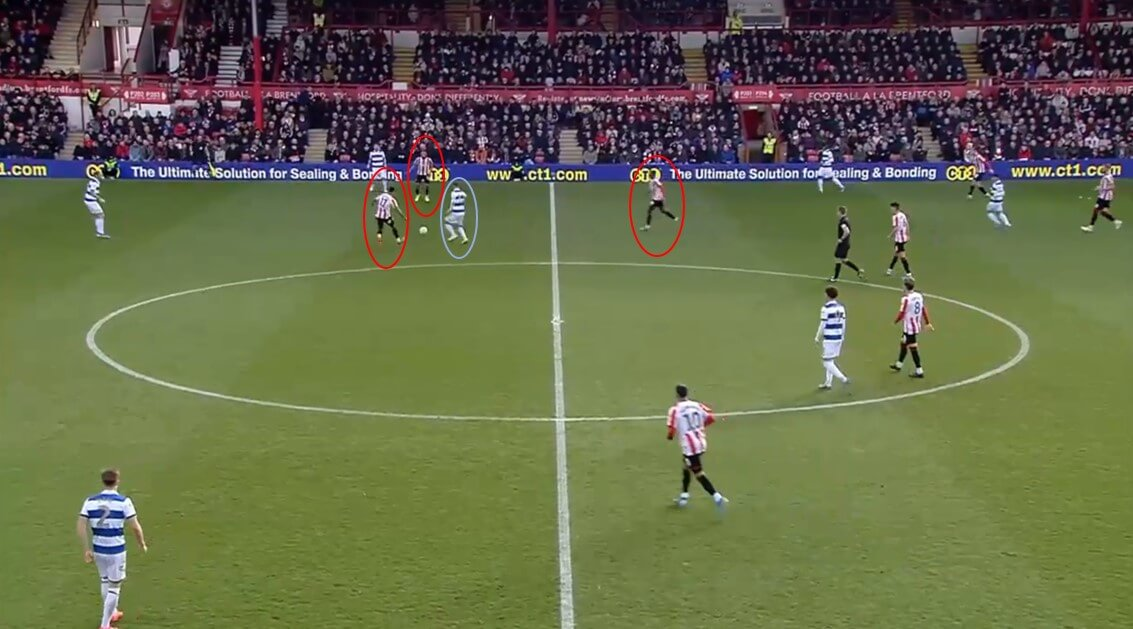 EFL Championship 2019/20: Brentford vs Queens Park Rangers - tactical analysis tactics