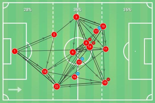 EFL Championship 2019/20: Brentford vs Queens Park Rangers - tactical analysis tactics
