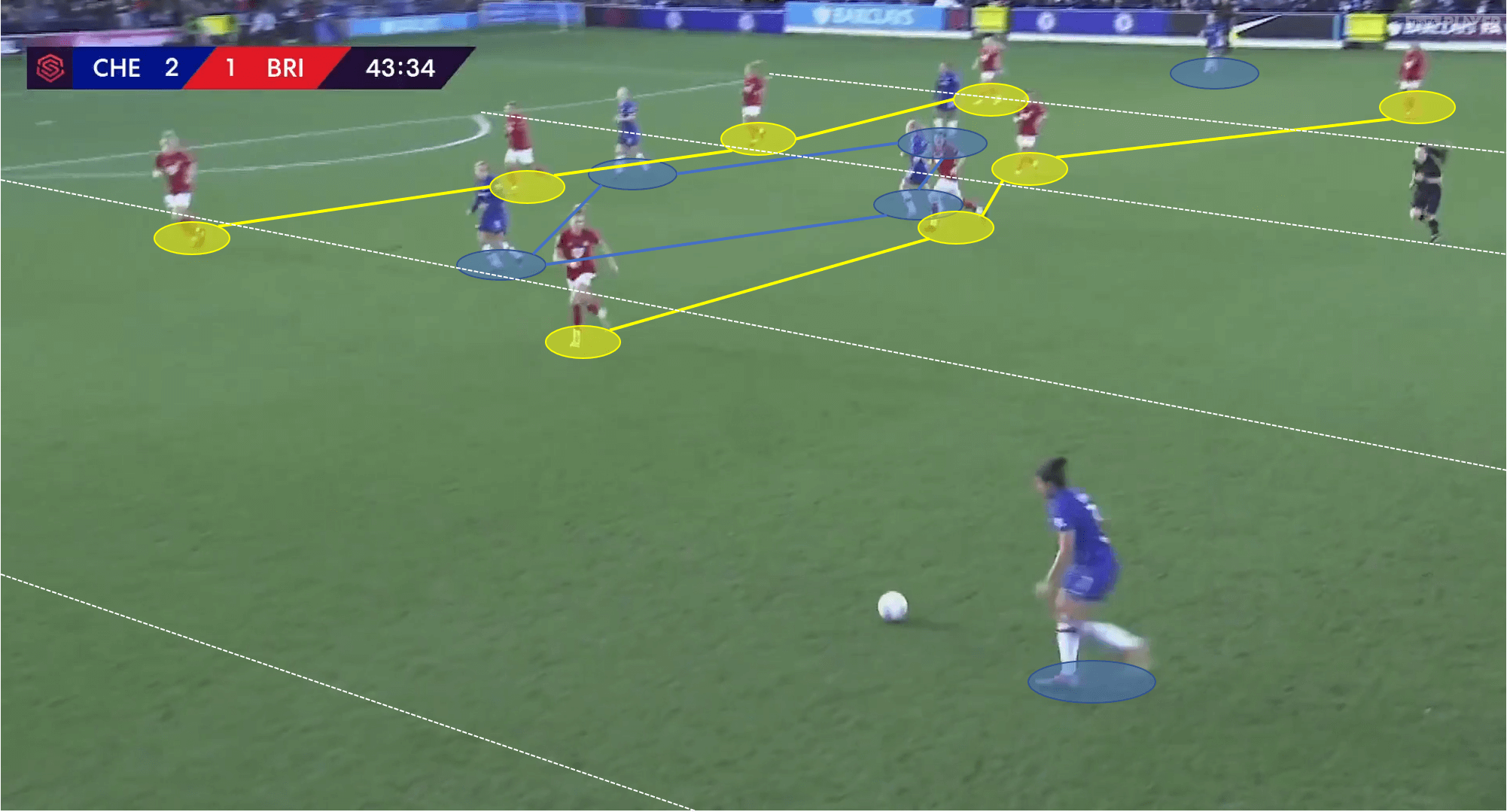 FAWSL 2019/20: Chelsea Women vs Bristol City Women - tactical analysis tactics