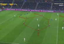 Coupe de la Ligue 2019/20: Lyon vs Lille - tactical analysis tactics