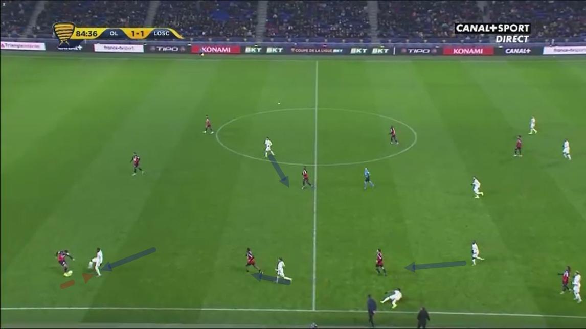 Coupe de la Ligue 2019/20: Lyon vs Lille - tactical analysis tactics