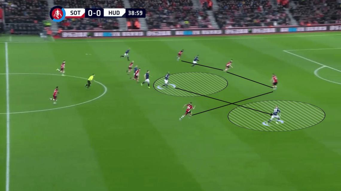 FA Cup 2019/20: Southampton vs Huddersfield Town - Tactical Analysis tactics