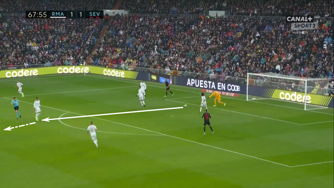 La Liga 2019/20: Real Madrid vs Sevilla – tactical analysis tactics