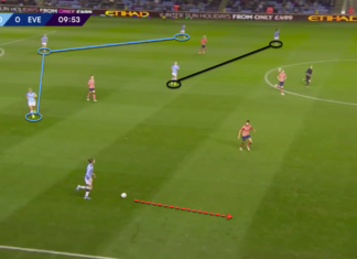 Manchester City Women 2019/20: tactics behind the newfound attacking success - scout report - tactical analysis tactics