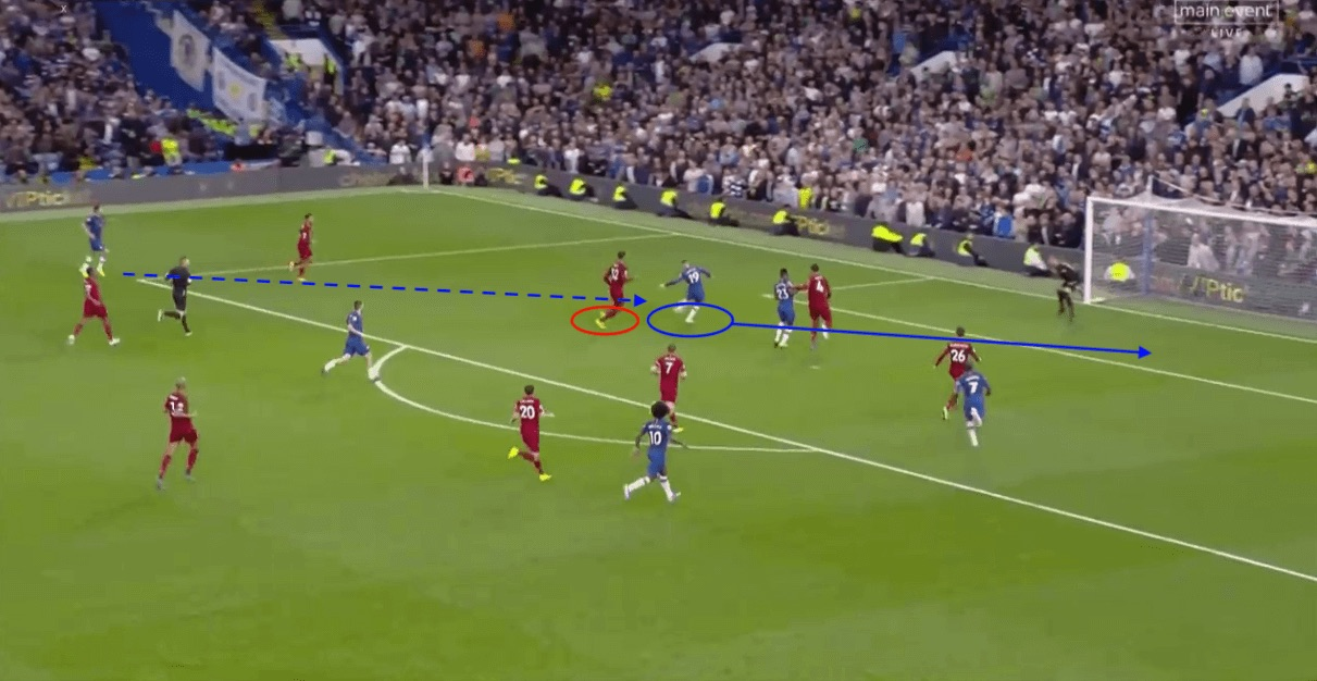 Liverpool: The luckiest team in Europe? tactical analysis tactics