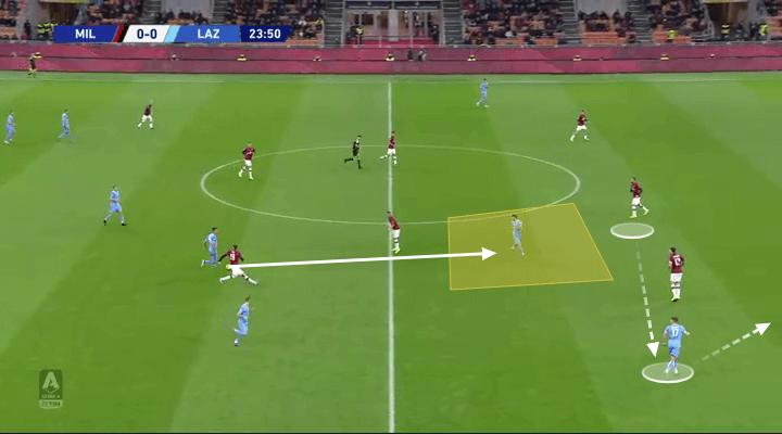 Simone Inzaghi at Lazio 2019/20 - tactical analysis tactics